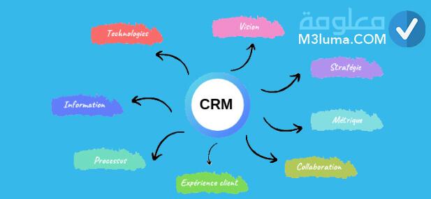 أهمية نظام (CRM)