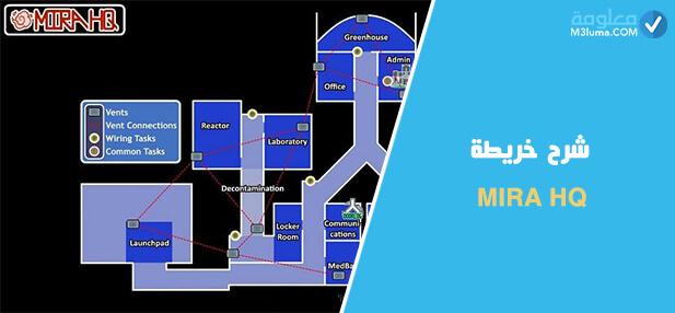 شرح خريطة MIRA HQ