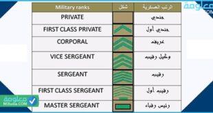 الرتب العسكرية السعودية