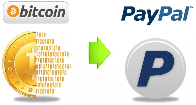 bitcoin kereskedelem paypal-val